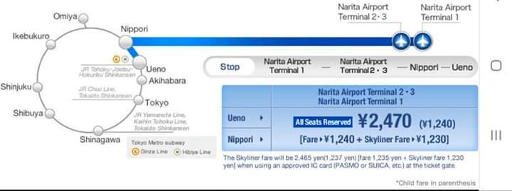 Narita Airport Skyliner
